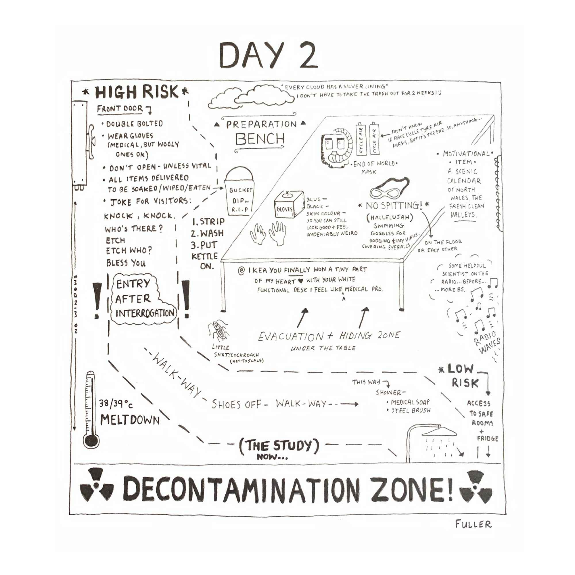 DAY 2 / Quarantine May By FULLER (Copy)